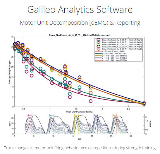 Galileo software.png